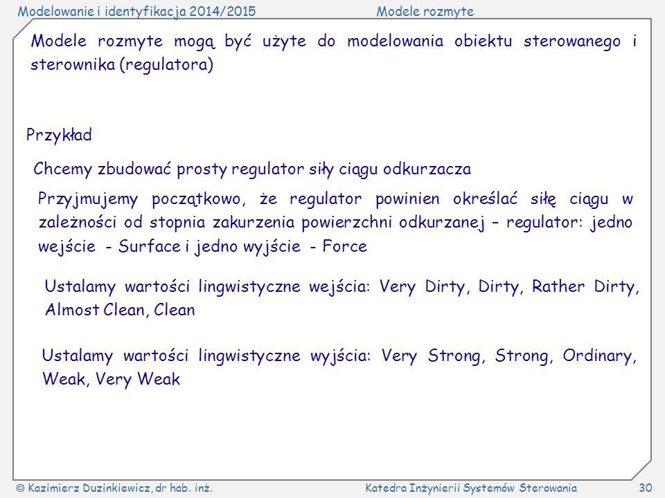 Modelowanie i identyfikacja 2014/2015Modele rozmyte  Kazimierz Duzinkiewicz, dr hab. inż.Katedra Inżynierii Systemów Sterowania30 Modele rozmyte mogą