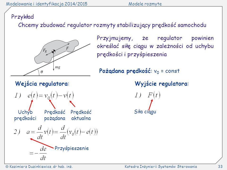 Modelowanie i identyfikacja 2014/2015Modele rozmyte  Kazimierz Duzinkiewicz, dr hab. inż.Katedra Inżynierii Systemów Sterowania33 Przykład Chcemy zbu