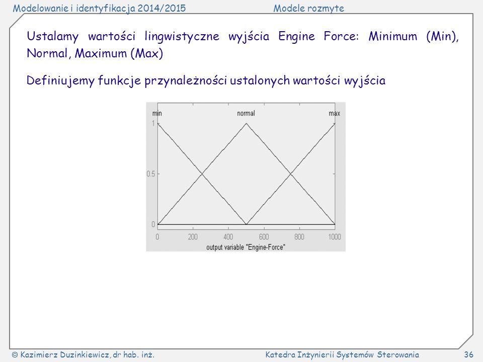 Modelowanie i identyfikacja 2014/2015Modele rozmyte  Kazimierz Duzinkiewicz, dr hab. inż.Katedra Inżynierii Systemów Sterowania36 Ustalamy wartości l