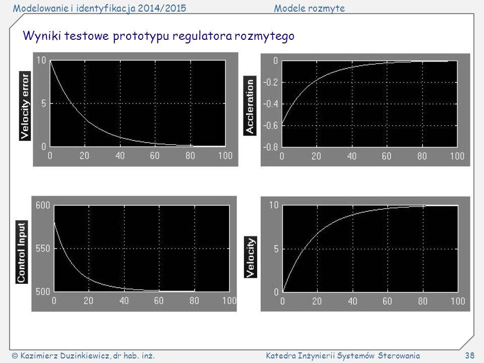 Modelowanie i identyfikacja 2014/2015Modele rozmyte  Kazimierz Duzinkiewicz, dr hab. inż.Katedra Inżynierii Systemów Sterowania38 Wyniki testowe prot