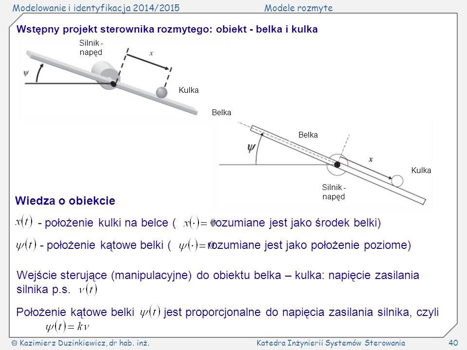 Modelowanie i identyfikacja 2014/2015Modele rozmyte  Kazimierz Duzinkiewicz, dr hab. inż.Katedra Inżynierii Systemów Sterowania40 Wstępny projekt ste