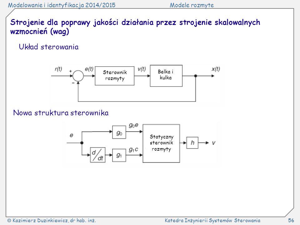Modelowanie i identyfikacja 2014/2015Modele rozmyte  Kazimierz Duzinkiewicz, dr hab. inż.Katedra Inżynierii Systemów Sterowania56 Strojenie dla popra