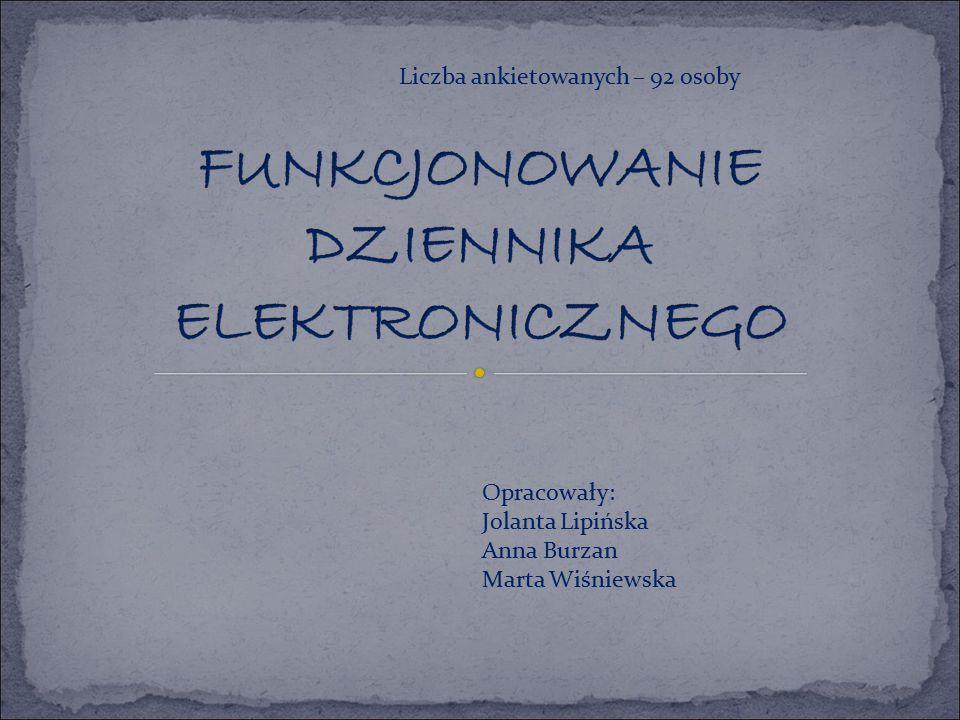 Liczba ankietowanych – 92 osoby Opracowały: Jolanta Lipińska Anna Burzan Marta Wiśniewska