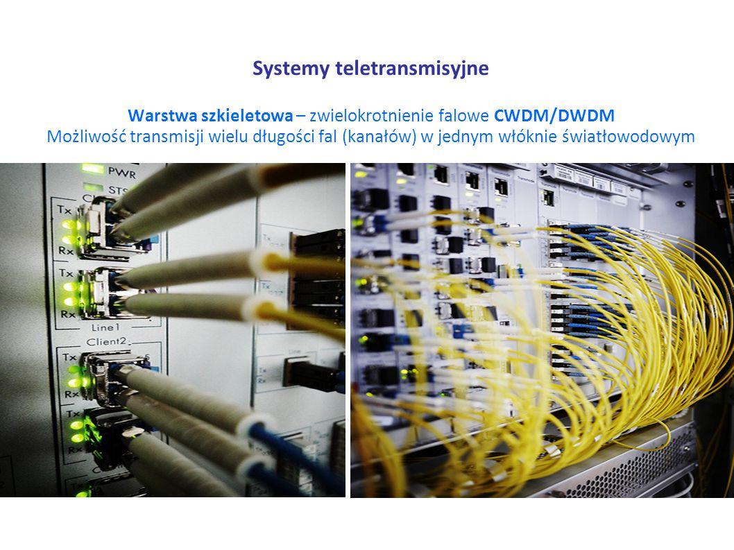 Systemy teletransmisyjne Warstwa szkieletowa – zwielokrotnienie falowe CWDM/DWDM Możliwość transmisji wielu długości fal (kanałów) w jednym włóknie światłowodowym