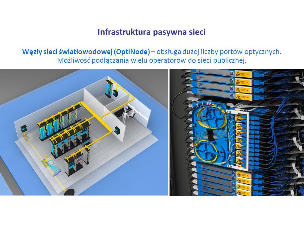 Infrastruktura pasywna sieci Węzły sieci światłowodowej (OptiNode) – obsługa dużej liczby portów optycznych.