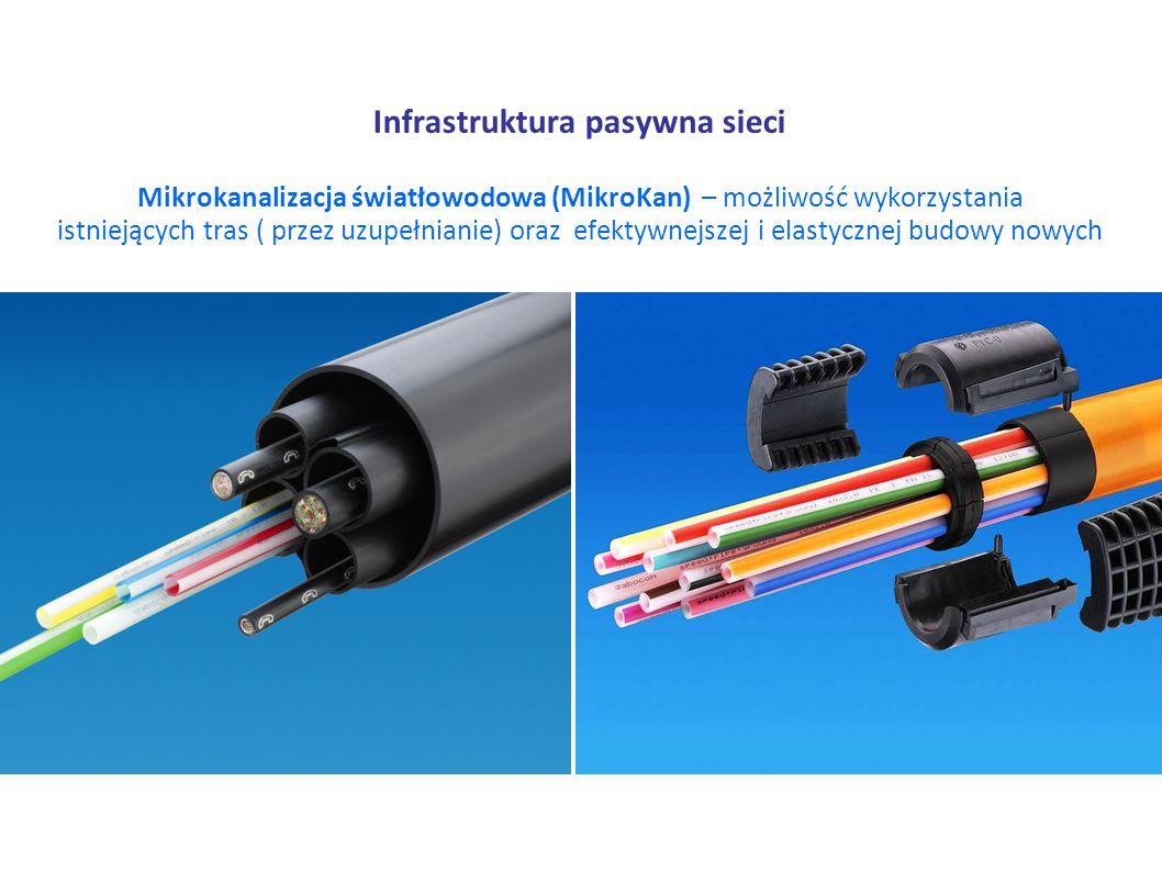 Infrastruktura pasywna sieci Mikrokanalizacja światłowodowa (MikroKan) – możliwość wykorzystania istniejących tras ( przez uzupełnianie) oraz efektywnejszej i elastycznej budowy nowych