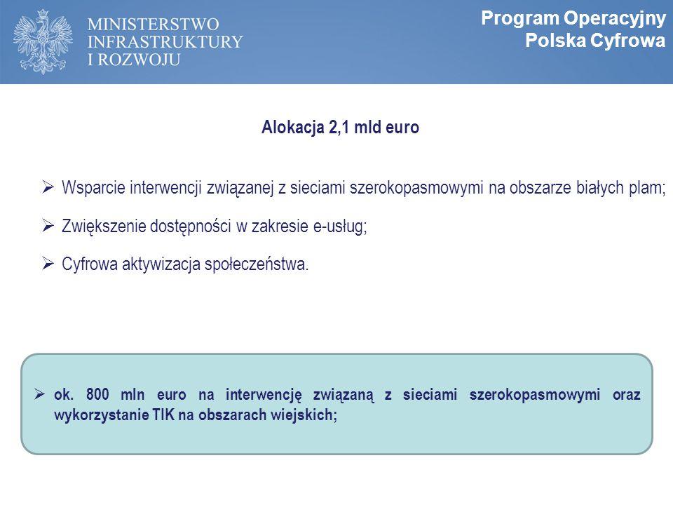Zasady programowania perspektywy 2014-2020 Alokacja 2,1 mld euro  Wsparcie interwencji związanej z sieciami szerokopasmowymi na obszarze białych plam;  Zwiększenie dostępności w zakresie e-usług;  Cyfrowa aktywizacja społeczeństwa.