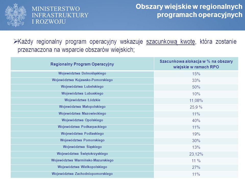 Zasady programowania perspektywy 2014-2020  Każdy regionalny program operacyjny wskazuje szacunkową kwotę, która zostanie przeznaczona na wsparcie obszarów wiejskich; Obszary wiejskie w regionalnych programach operacyjnych Regionalny Program Operacyjny Szacunkowa alokacja w % na obszary wiejskie w ramach RPO Województwa Dolnośląskiego 15% Województwa Kujawsko-Pomorskiego 33% Województwa Lubelskiego 50% Województwa Lubuskiego 10% Województwa Łódzkie 11,08% Województwa Małopolskiego 25,9 % Województwa Mazowieckiego 11% Województwa Opolskiego 40% Województwa Podkarpackiego 11% Województwa Podlaskiego 19% Województwa Pomorskiego 30% Województwa Śląskiego 13% Województwa Świętokrzyskiego 23,12% Województwa Warmińsko-Mazurskiego 11 % Województwa Wielkopolskiego 27% Województwa Zachodniopomorskiego 11%