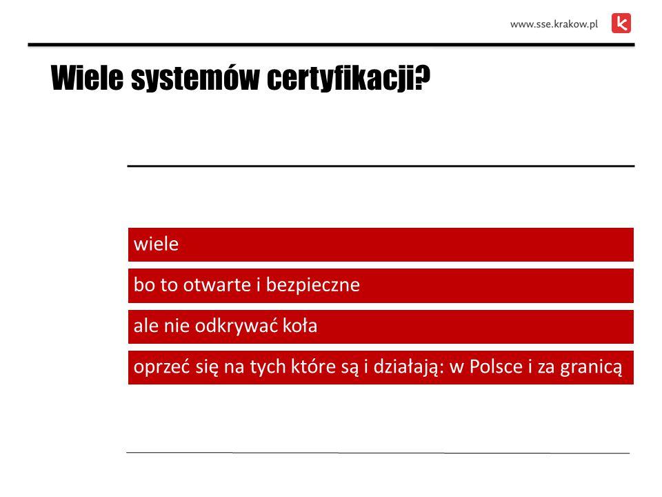 wiele bo to otwarte i bezpieczne ale nie odkrywać koła oprzeć się na tych które są i działają: w Polsce i za granicą Wiele systemów certyfikacji?