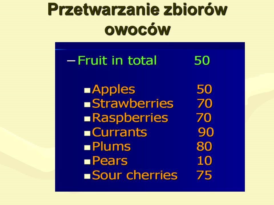 Przetwarzanie zbiorów owoców