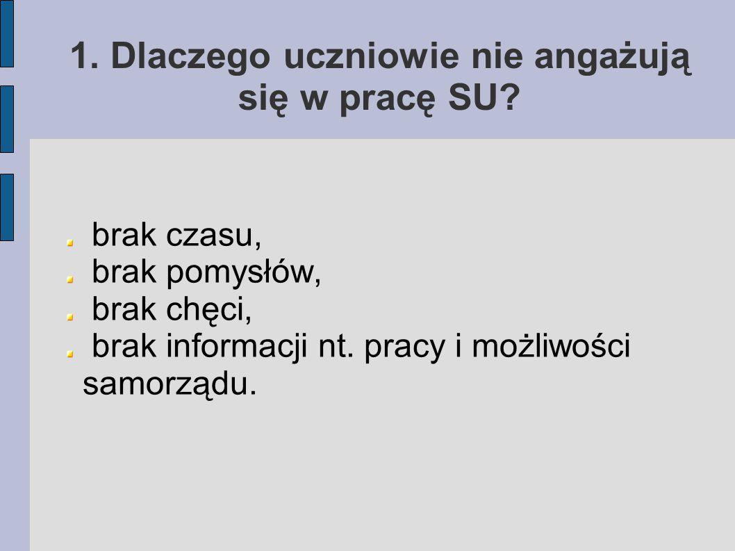 2.Jak zachęcać do współpracy z samorządem. wprowadzić krótkie (np.