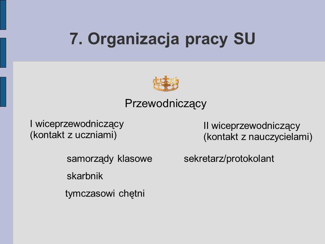 7. Organizacja pracy SU Przewodniczący I wiceprzewodniczący (kontakt z uczniami) II wiceprzewodniczący (kontakt z nauczycielami) samorządy klasowe ska