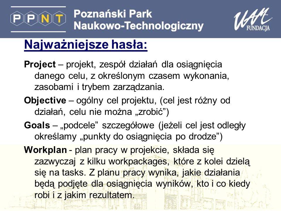 DZIĘKUJĘ ZA UWAGĘ Joanna Bosiacka-Kniat Poznański Park Naukowo-Technologiczny Regionalny Punkt Kontaktowy Programów Ramowych UE tel: +48 061 827 97 45 fax: +48 061 827 97 41 www.ppnt.poznan.pl/rpk