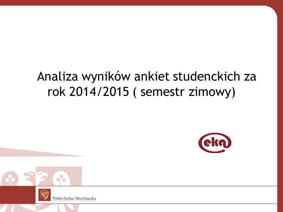 Analiza wyników ankiet studenckich za rok 2014/2015 ( semestr zimowy)