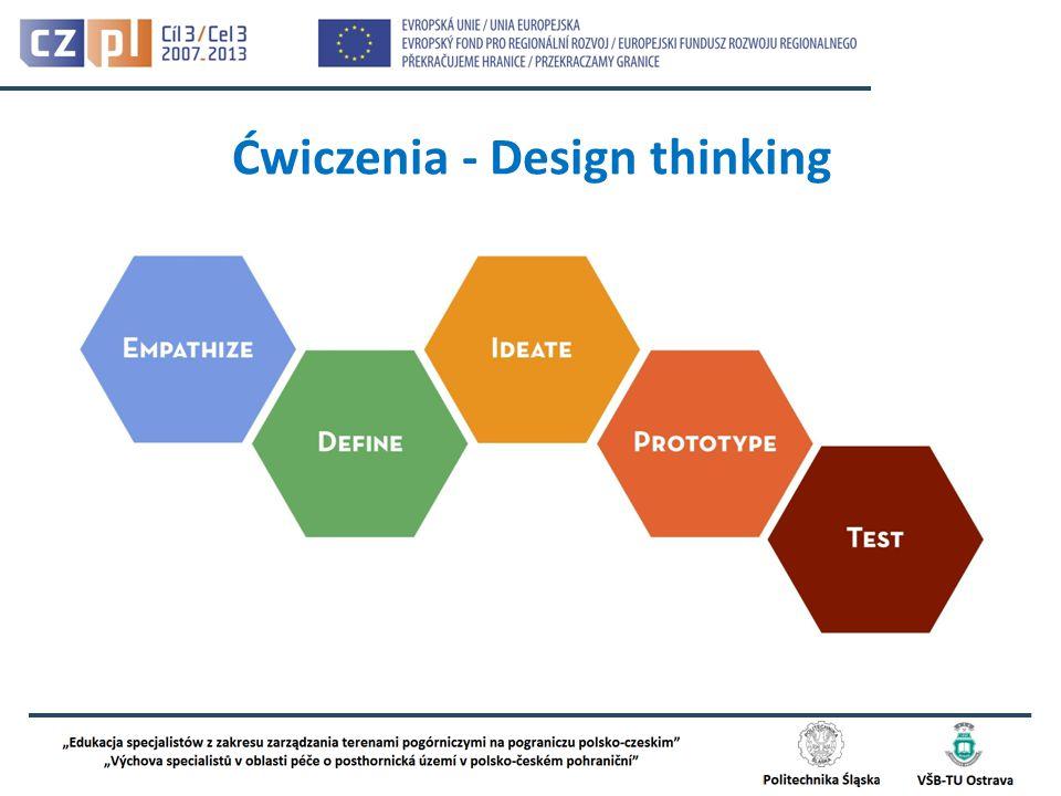 Ćwiczenia - Design thinking
