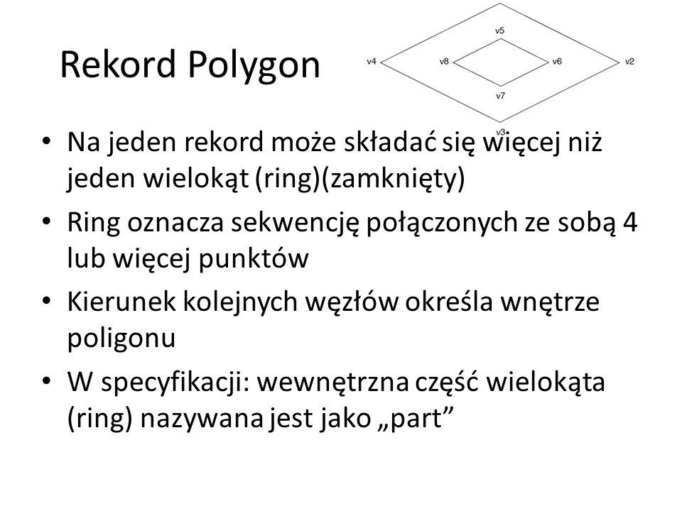 """Rekord Polygon Na jeden rekord może składać się więcej niż jeden wielokąt (ring)(zamknięty) Ring oznacza sekwencję połączonych ze sobą 4 lub więcej punktów Kierunek kolejnych węzłów określa wnętrze poligonu W specyfikacji: wewnętrzna część wielokąta (ring) nazywana jest jako """"part"""