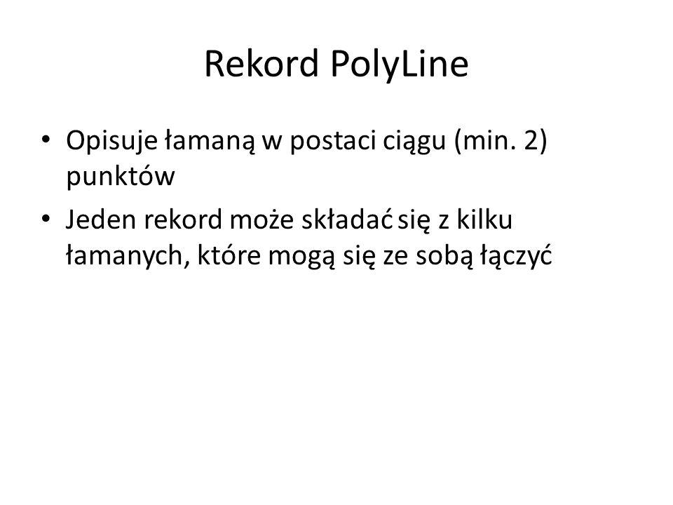 Rekord PolyLine Opisuje łamaną w postaci ciągu (min.