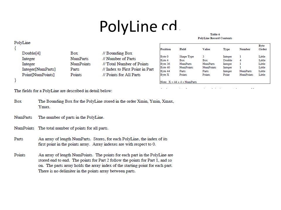 PolyLine cd.