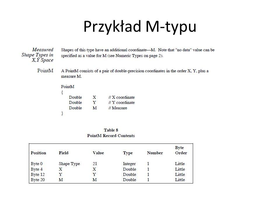 Przykład M-typu