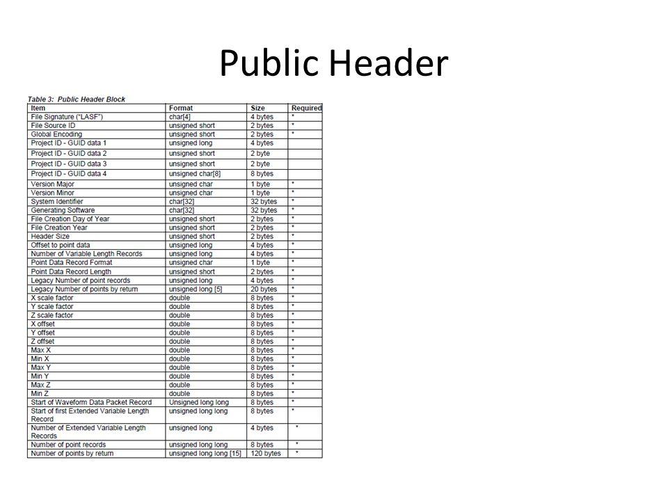 Public Header