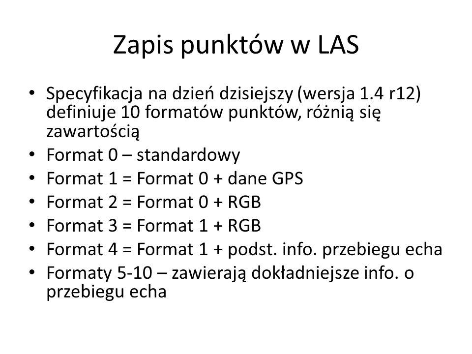 Specyfikacja na dzień dzisiejszy (wersja 1.4 r12) definiuje 10 formatów punktów, różnią się zawartością Format 0 – standardowy Format 1 = Format 0 + dane GPS Format 2 = Format 0 + RGB Format 3 = Format 1 + RGB Format 4 = Format 1 + podst.