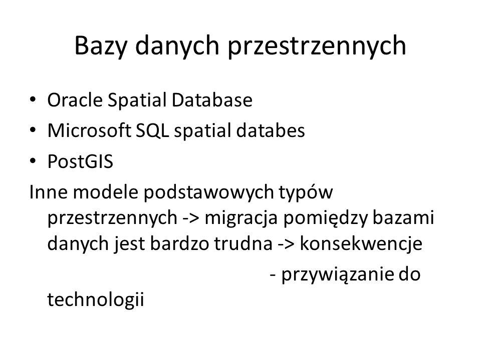 Bazy danych przestrzennych Oracle Spatial Database Microsoft SQL spatial databes PostGIS Inne modele podstawowych typów przestrzennych -> migracja pomiędzy bazami danych jest bardzo trudna -> konsekwencje - przywiązanie do technologii