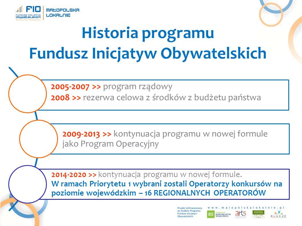 Historia programu Fundusz Inicjatyw Obywatelskich 2005-2007 >> program rządowy 2008 >> rezerwa celowa z środków z budżetu państwa 2009-2013 >> kontynuacja programu w nowej formule jako Program Operacyjny 2014-2020 >> kontynuacja programu w nowej formule.