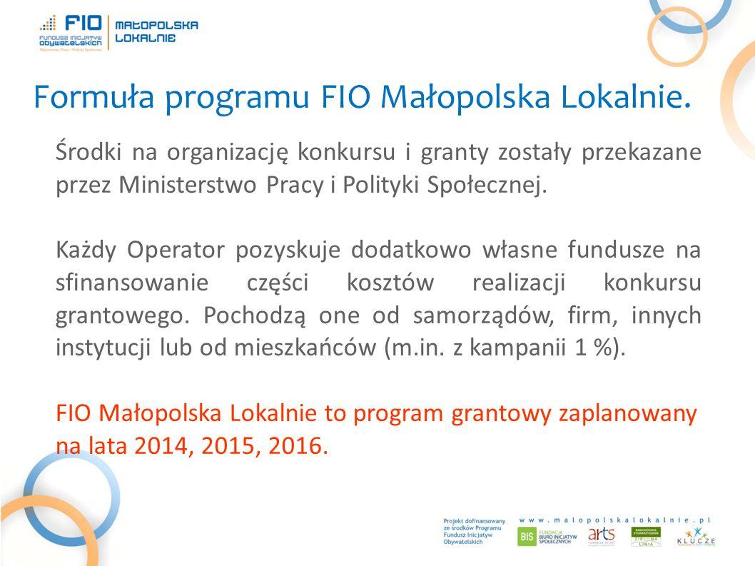 Formuła programu FIO Małopolska Lokalnie.
