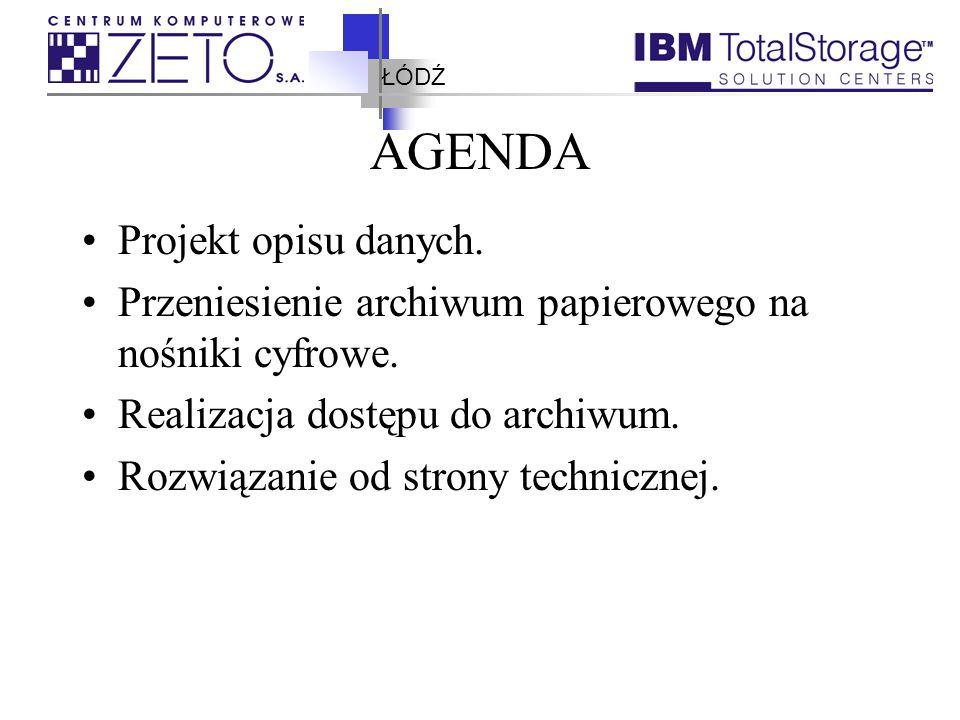ŁÓDŹ AGENDA Projekt opisu danych. Przeniesienie archiwum papierowego na nośniki cyfrowe. Realizacja dostępu do archiwum. Rozwiązanie od strony technic