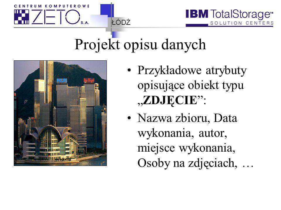 """ŁÓDŹ Projekt opisu danych Przykładowe atrybuty opisujące obiekt typu """"ZDJĘCIE"""": Nazwa zbioru, Data wykonania, autor, miejsce wykonania, Osoby na zdjęc"""