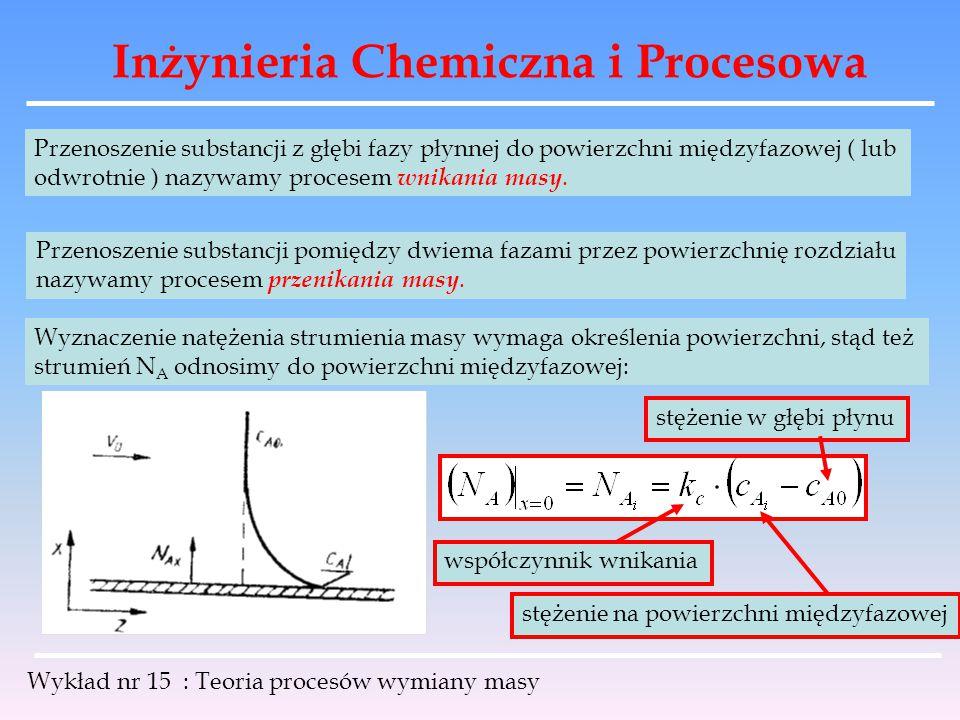 Inżynieria Chemiczna i Procesowa Wykład nr 15 : Teoria procesów wymiany masy Przenoszenie substancji z głębi fazy płynnej do powierzchni międzyfazowej