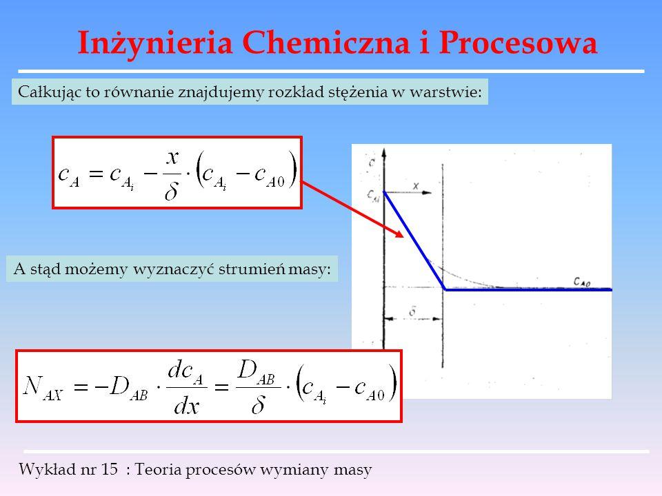 Inżynieria Chemiczna i Procesowa Wykład nr 15 : Teoria procesów wymiany masy Całkując to równanie znajdujemy rozkład stężenia w warstwie: A stąd możem