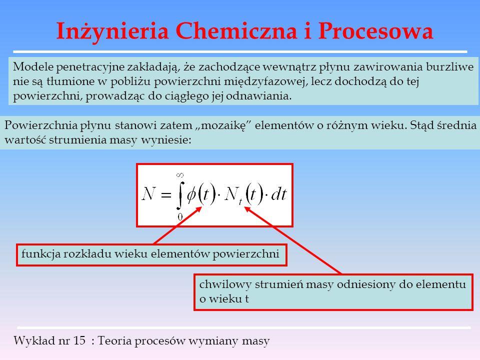 Inżynieria Chemiczna i Procesowa Wykład nr 15 : Teoria procesów wymiany masy Modele penetracyjne zakładają, że zachodzące wewnątrz płynu zawirowania b