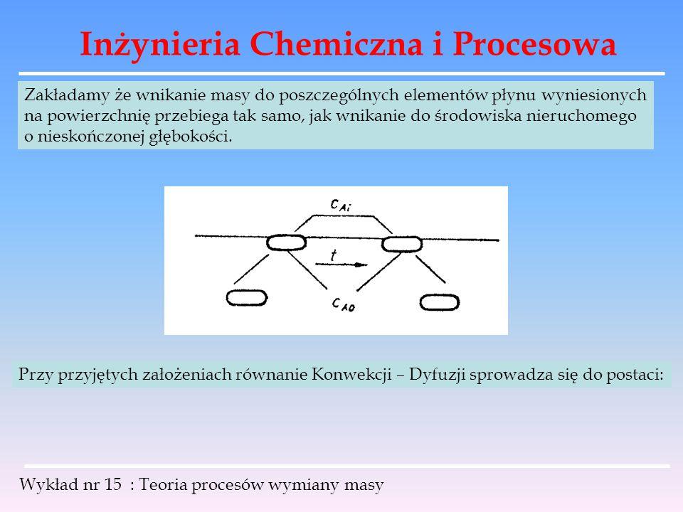 Inżynieria Chemiczna i Procesowa Wykład nr 15 : Teoria procesów wymiany masy Zakładamy że wnikanie masy do poszczególnych elementów płynu wyniesionych