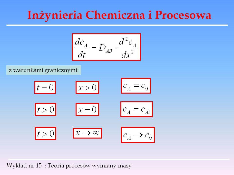 Inżynieria Chemiczna i Procesowa Wykład nr 15 : Teoria procesów wymiany masy z warunkami granicznymi: