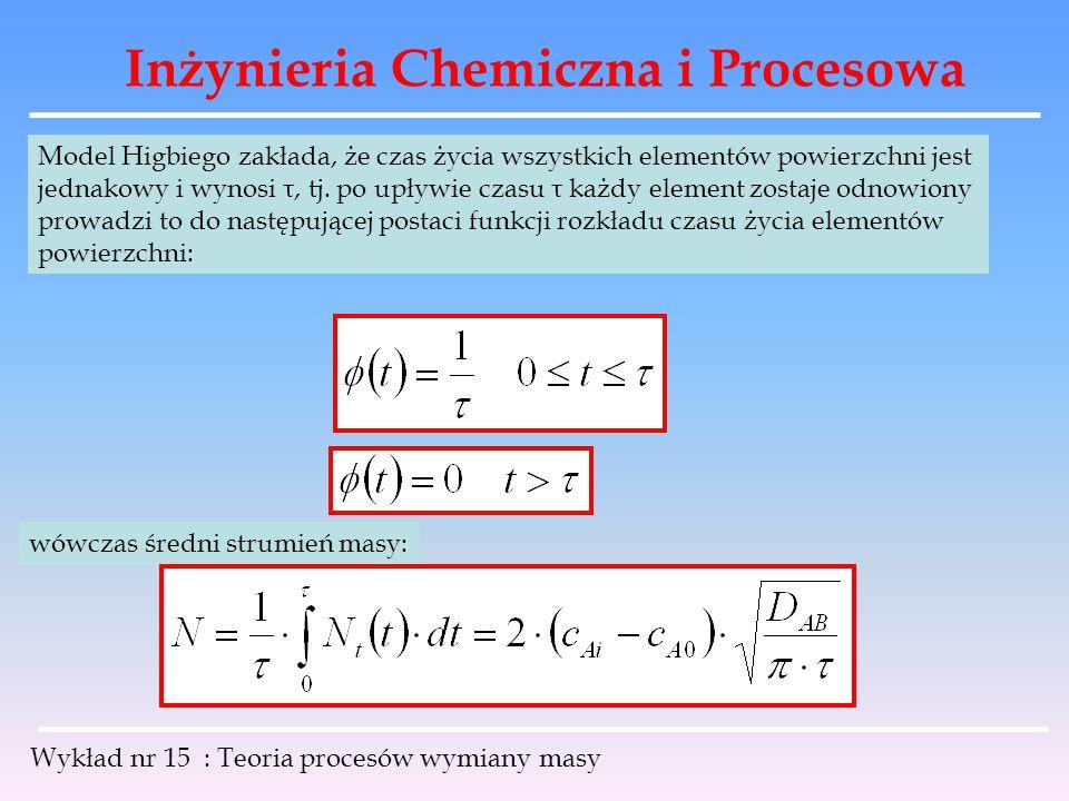 Inżynieria Chemiczna i Procesowa Wykład nr 15 : Teoria procesów wymiany masy Model Higbiego zakłada, że czas życia wszystkich elementów powierzchni je