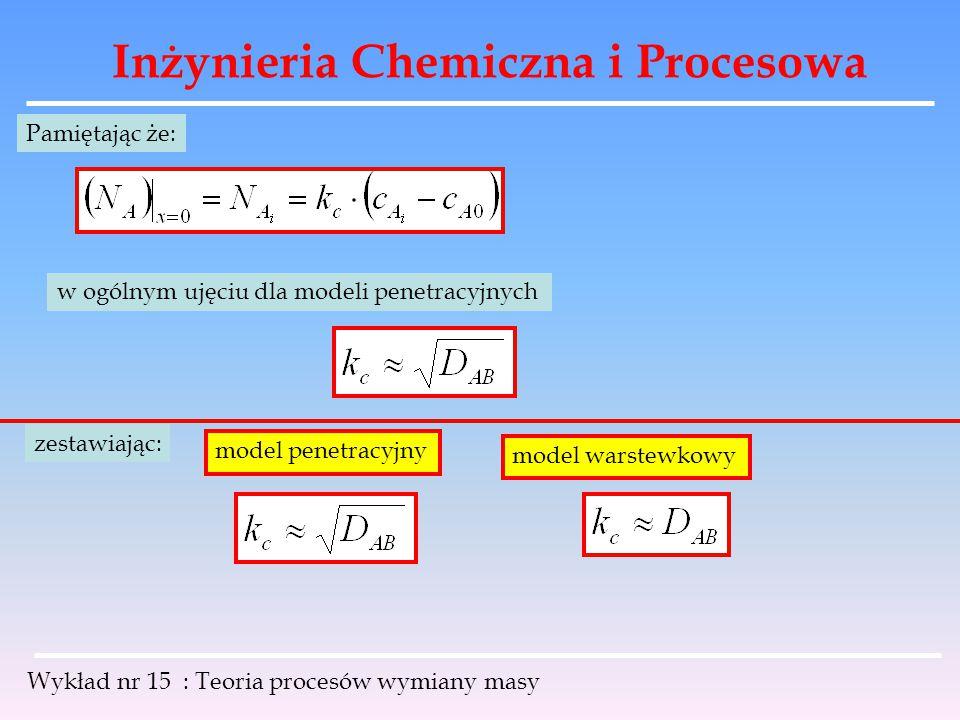 Inżynieria Chemiczna i Procesowa Wykład nr 15 : Teoria procesów wymiany masy Pamiętając że: w ogólnym ujęciu dla modeli penetracyjnych zestawiając: mo