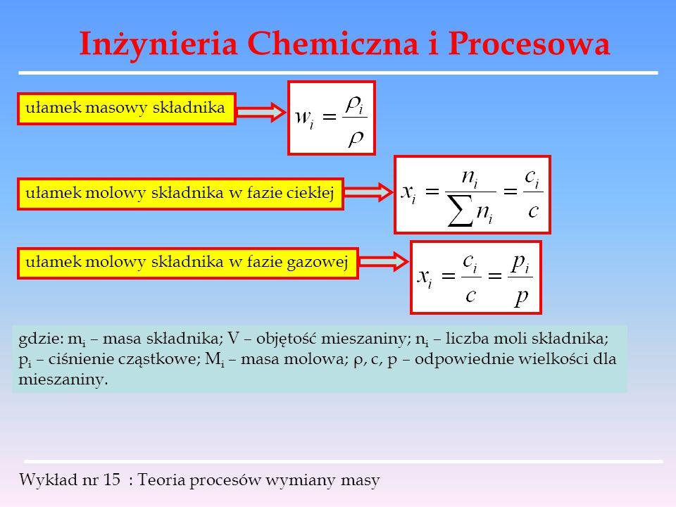 Inżynieria Chemiczna i Procesowa Wykład nr 15 : Teoria procesów wymiany masy dla stałej gęstości i wartości współczynników dyfuzji równanie sprowadza się do: a po podzieleniu przez masę molową: