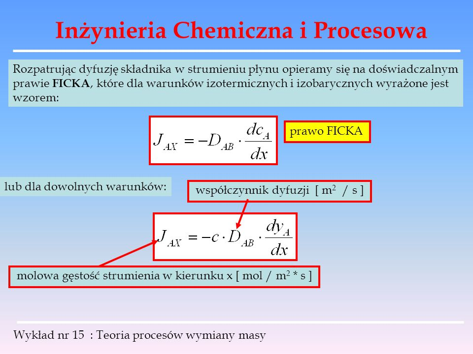 Inżynieria Chemiczna i Procesowa Wykład nr 15 : Teoria procesów wymiany masy Gdy nie zachodzą przemiany chemiczne : A dla płynów w spoczynku u = 0: drugie prawo Ficka Ogranicza się ono do opisu dyfuzji w ciałach stałych oraz płynach nieruchomych, pełna analogia do drugiego prawa Fouriera jest oczywista.
