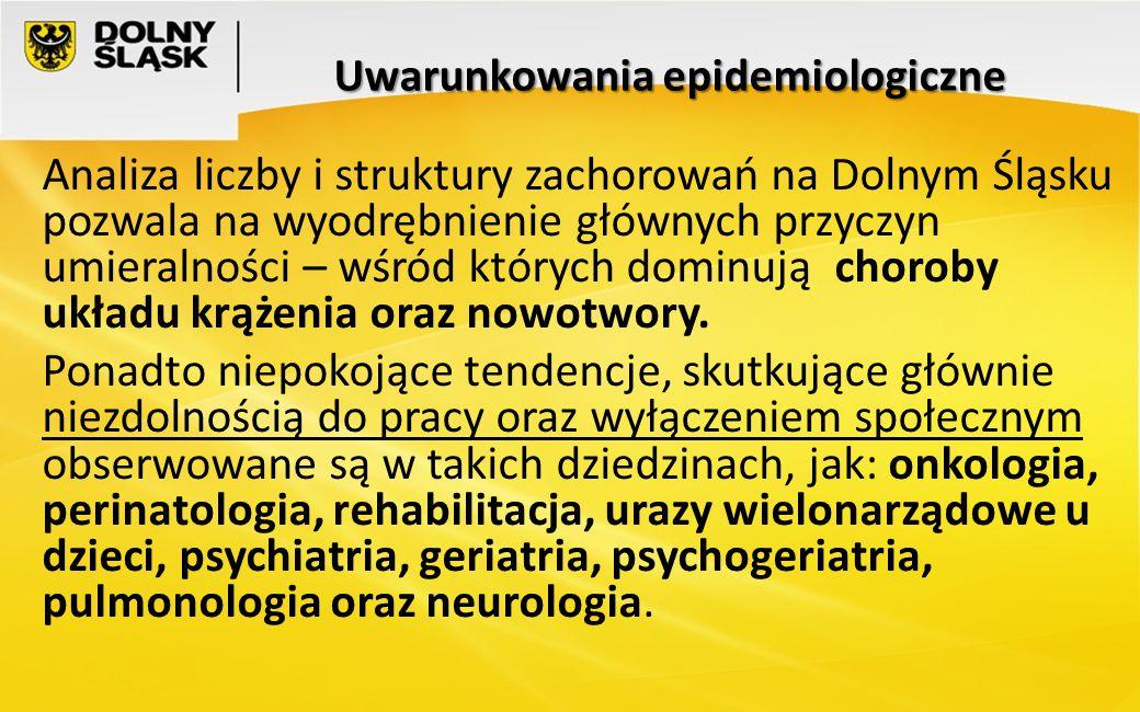 Demograficzne prognozy długoterminowe (do 2035) dla Dolnego Śląska przewidują, że: liczba urodzeń będzie drastycznie maleć, natomiast zgonów utrzymywać na wysokim poziomie, co oznacza istotny spadek liczby ludności regionu; populacja mieszkańców województwa w wieku < 65 zwiększy się o prawie 10% i stanowić będzie blisko ¼ ogółu ludności na Dolnym Śląsku.