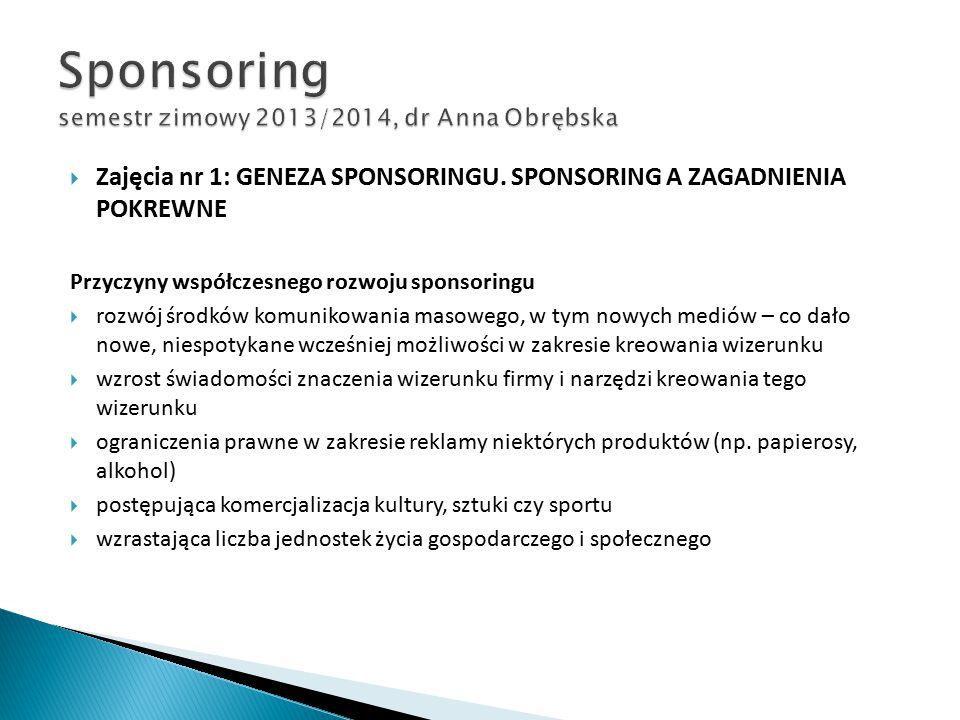  Zajęcia nr 1: GENEZA SPONSORINGU. SPONSORING A ZAGADNIENIA POKREWNE Przyczyny współczesnego rozwoju sponsoringu  rozwój środków komunikowania masow