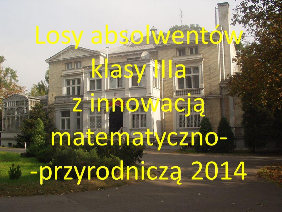 Losy absolwentów klasy IIIa z innowacją matematyczno- -przyrodniczą 2014