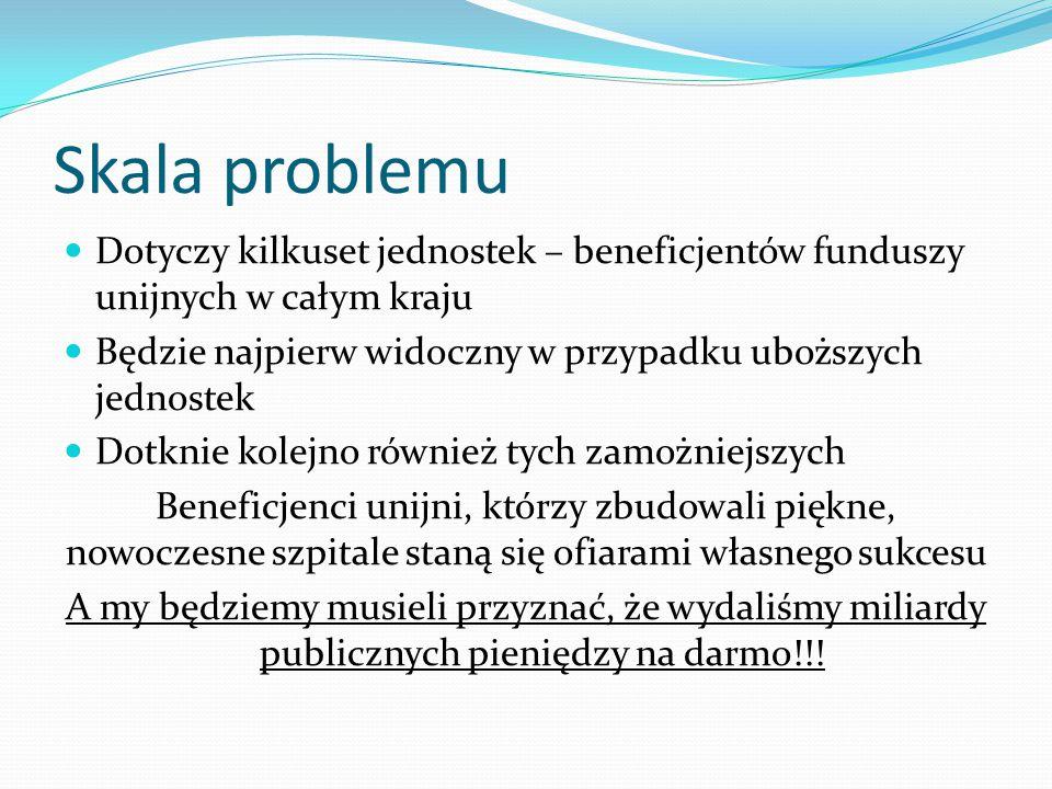 Skala problemu Dotyczy kilkuset jednostek – beneficjentów funduszy unijnych w całym kraju Będzie najpierw widoczny w przypadku uboższych jednostek Dotknie kolejno również tych zamożniejszych Beneficjenci unijni, którzy zbudowali piękne, nowoczesne szpitale staną się ofiarami własnego sukcesu A my będziemy musieli przyznać, że wydaliśmy miliardy publicznych pieniędzy na darmo!!!