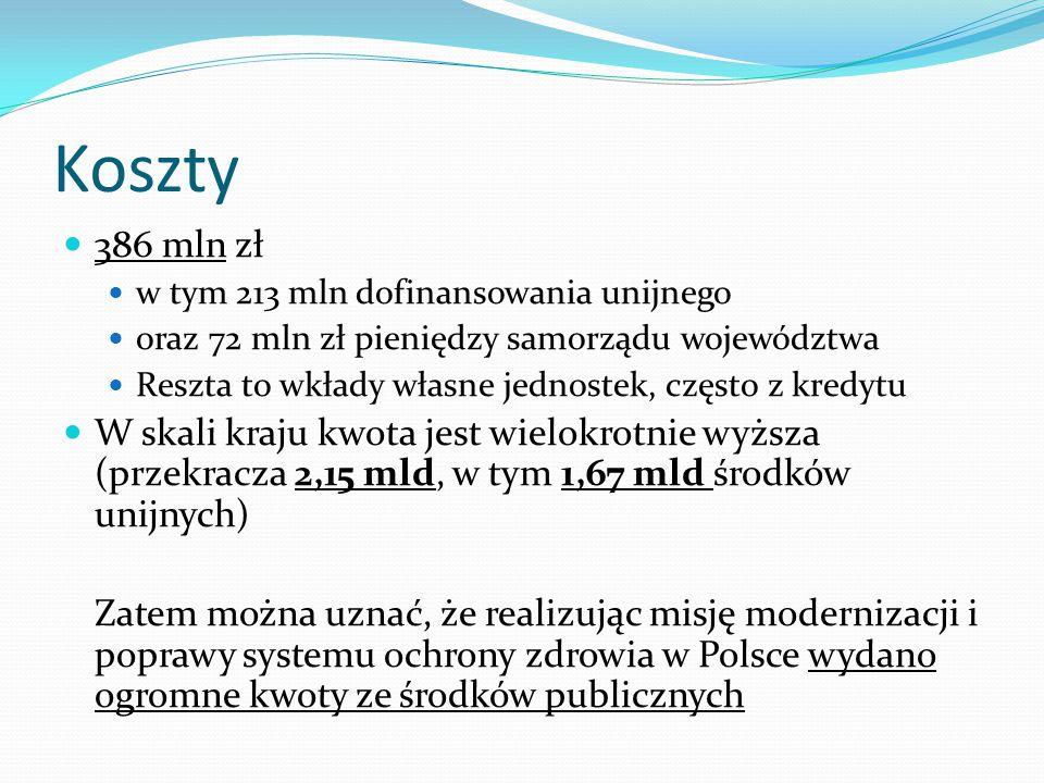 Koszty 386 mln zł w tym 213 mln dofinansowania unijnego oraz 72 mln zł pieniędzy samorządu województwa Reszta to wkłady własne jednostek, często z kredytu W skali kraju kwota jest wielokrotnie wyższa (przekracza 2,15 mld, w tym 1,67 mld środków unijnych) Zatem można uznać, że realizując misję modernizacji i poprawy systemu ochrony zdrowia w Polsce wydano ogromne kwoty ze środków publicznych