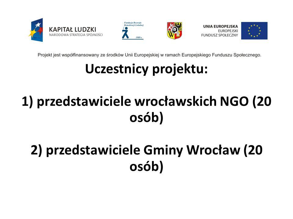 Uczestnicy projektu: 1) przedstawiciele wrocławskich NGO (20 osób) 2) przedstawiciele Gminy Wrocław (20 osób)
