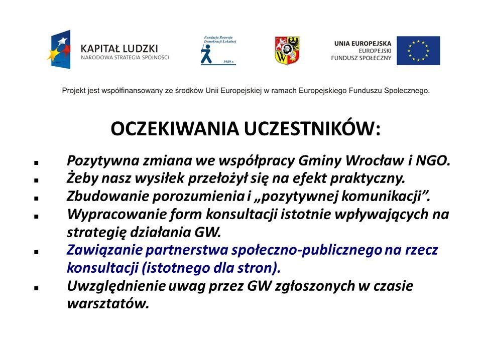 OCZEKIWANIA UCZESTNIKÓW: Pozytywna zmiana we współpracy Gminy Wrocław i NGO. Żeby nasz wysiłek przełożył się na efekt praktyczny. Zbudowanie porozumie