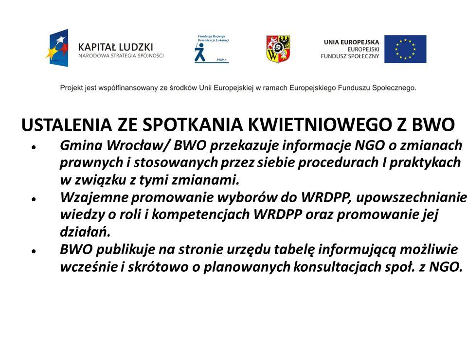 USTALENIA ZE SPOTKANIA KWIETNIOWEGO Z BWO Gmina Wrocław/ BWO przekazuje informacje NGO o zmianach prawnych i stosowanych przez siebie procedurach I praktykach w związku z tymi zmianami.