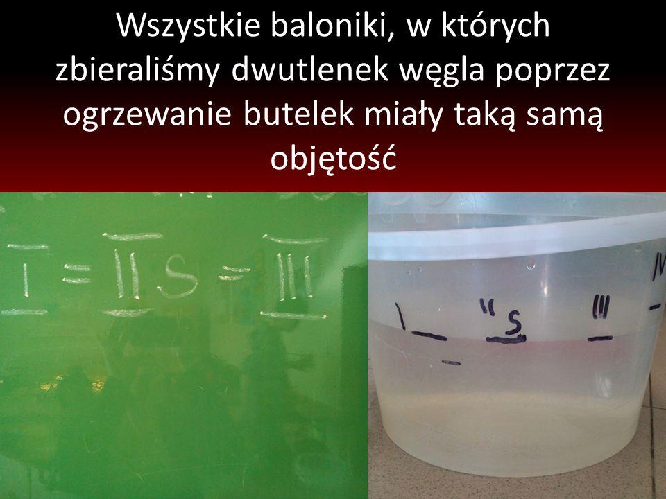 Wszystkie baloniki, w których zbieraliśmy dwutlenek węgla poprzez ogrzewanie butelek miały taką samą objętość