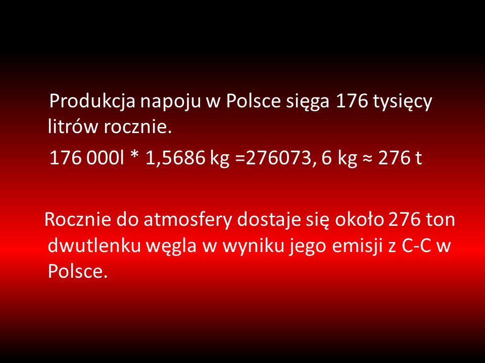 Produkcja napoju w Polsce sięga 176 tysięcy litrów rocznie.