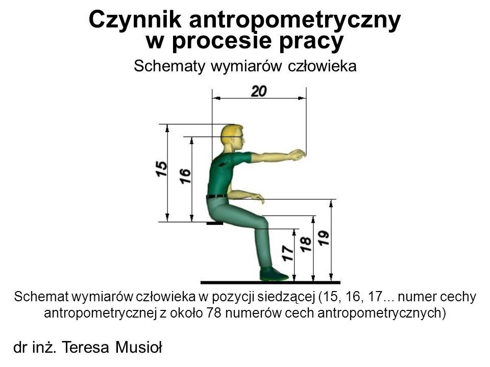 Schematy wymiarów człowieka Czynnik antropometryczny w procesie pracy dr inż. Teresa Musioł Schemat wymiarów człowieka w pozycji siedzącej (15, 16, 17
